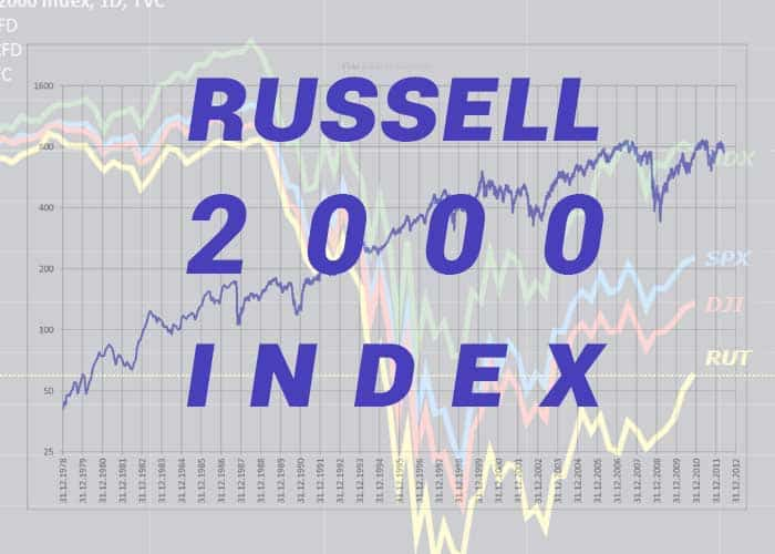 Russell 2000
